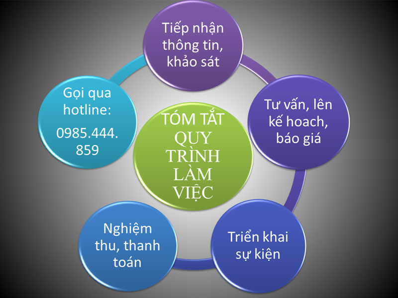 Cho thuê bàn ghế sự kiện chuyên nghiệp uy tín tại Hà Nội