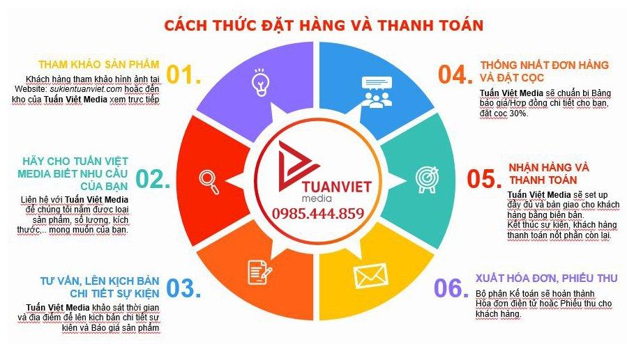 Cho Thuê Bàn Ghế UY TÍN - GÍA RẺ - CHUYÊN NGHIỆP nhất tại Hà Nội